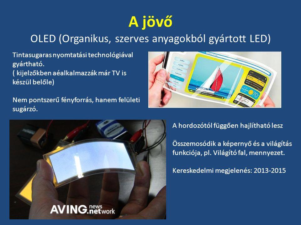 A jövő OLED (Organikus, szerves anyagokból gyártott LED) Tintasugaras nyomtatási technológiával gyártható.