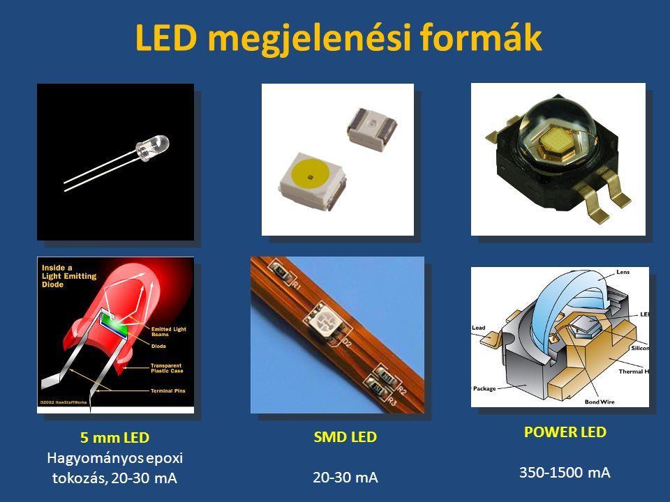 LED megjelenési formák 5 mm LED Hagyományos epoxi tokozás, 20-30 mA SMD LED 20-30 mA POWER LED 350-1500 mA