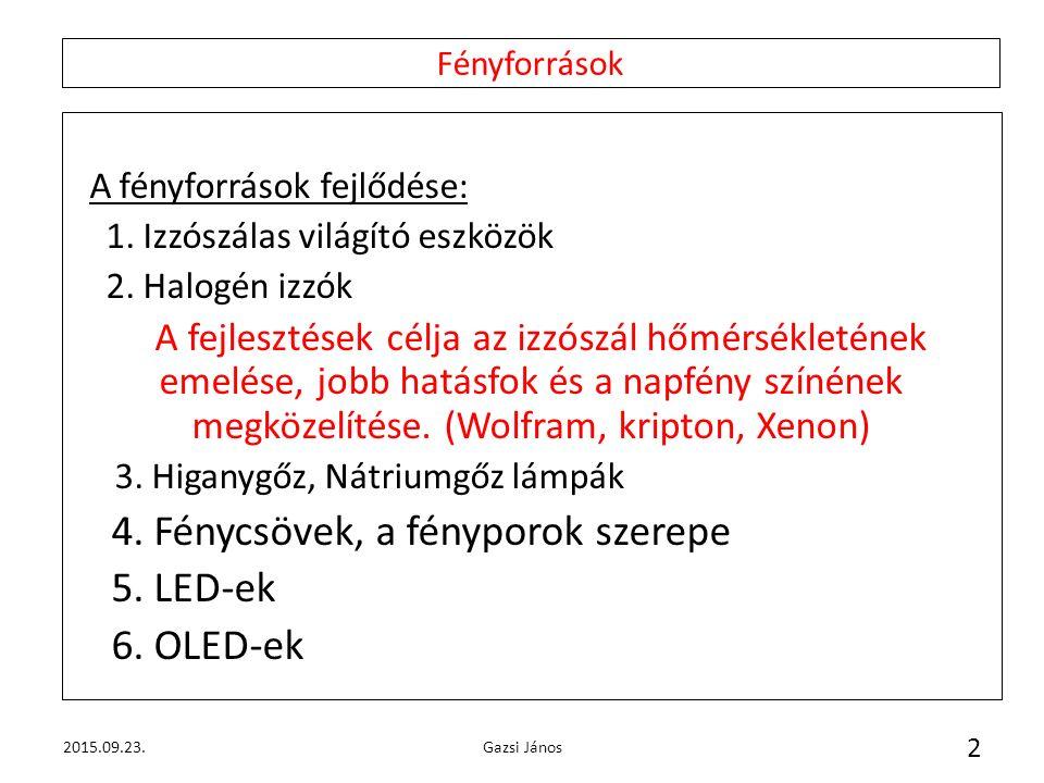 A fényforrások fejlődése: 1. Izzószálas világító eszközök 2.