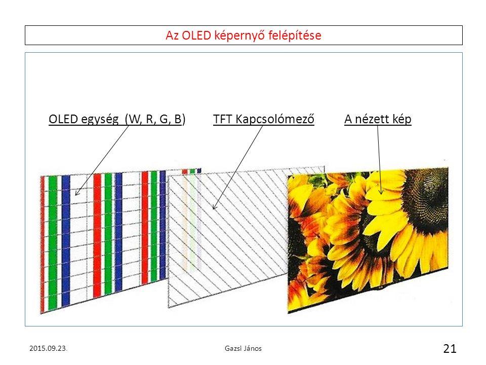 Az OLED képernyő felépítése 2015.09.23.Gazsi János 21 OLED egység (W, R, G, B) TFT Kapcsolómező A nézett kép.