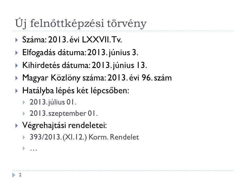 Új felnőttképzési törvény  Száma: 2013. évi LXXVII. Tv.  Elfogadás dátuma: 2013. június 3.  Kihirdetés dátuma: 2013. június 13.  Magyar Közlöny sz
