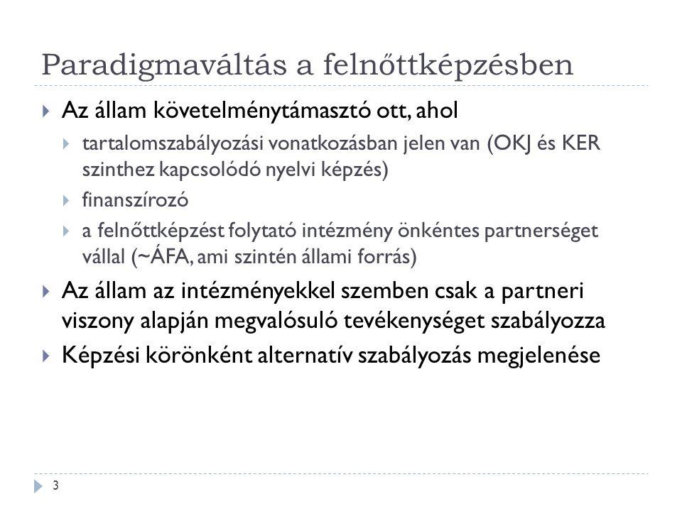 Átmeneti rendelkezések – IV.Szakértői rendszer  A felnőttképzési szakértői nyilvántartásban 2013.