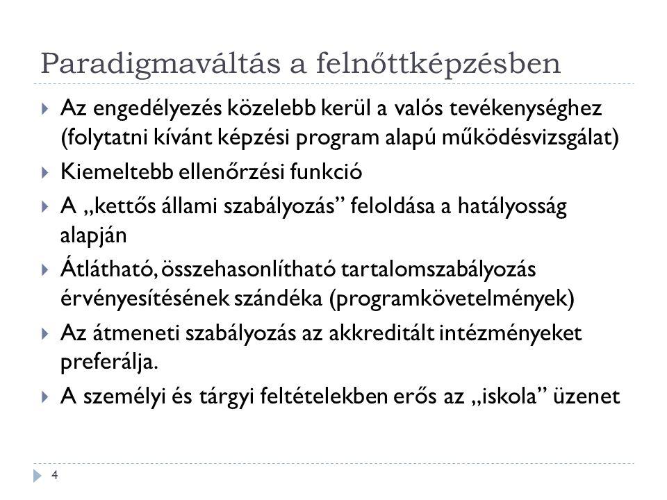 Átmeneti rendelkezések gyakorlati vonatkozása (összefoglalás)  OKJ-s és KER szint teljesítésére irányuló képzés 2013.
