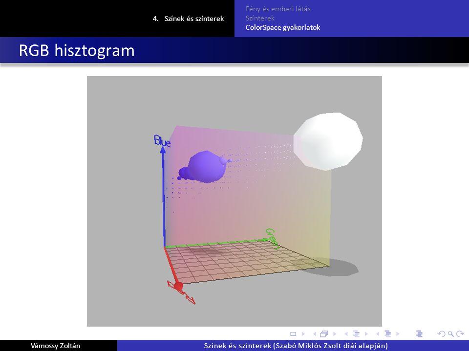 RGB hisztogram 4.Színek és színterek Fény és emberi látás Színterek ColorSpace gyakorlatok Vámossy ZoltánSzínek és színterek (Szabó Miklós Zsolt diái alapján)