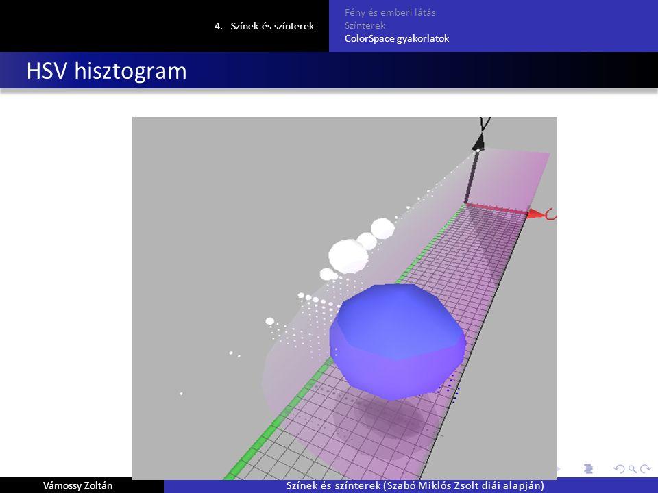HSV hisztogram 4.Színek és színterek Fény és emberi látás Színterek ColorSpace gyakorlatok Vámossy ZoltánSzínek és színterek (Szabó Miklós Zsolt diái alapján)