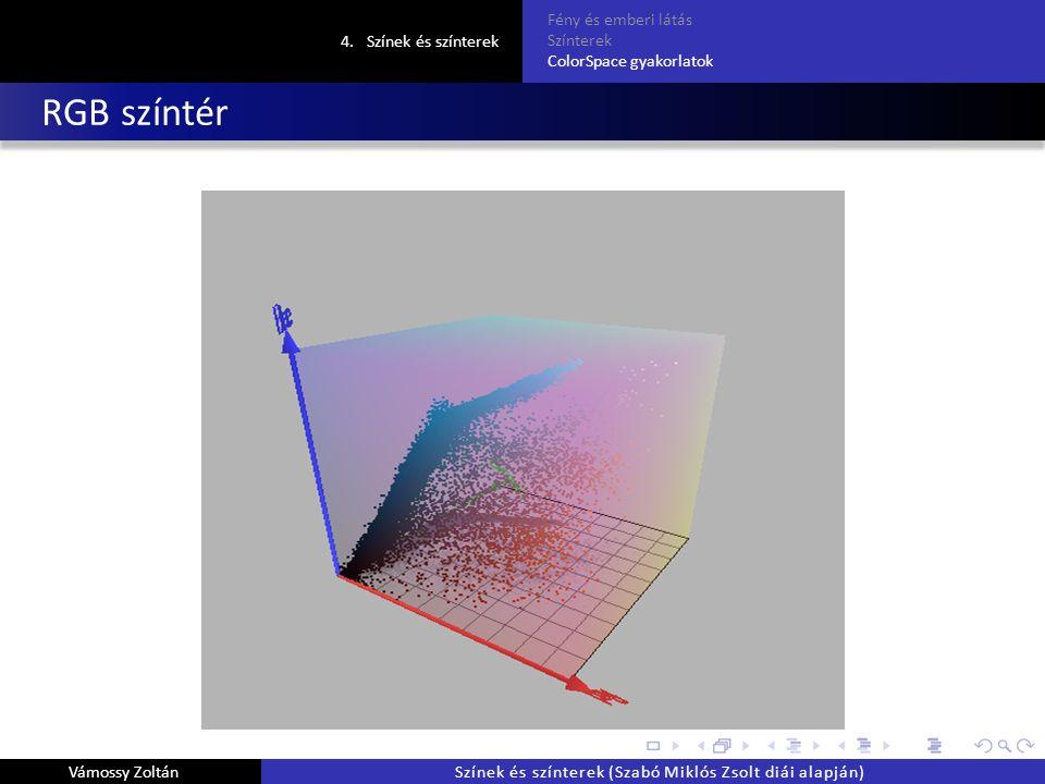 RGB színtér 4.Színek és színterek Fény és emberi látás Színterek ColorSpace gyakorlatok Vámossy ZoltánSzínek és színterek (Szabó Miklós Zsolt diái alapján)