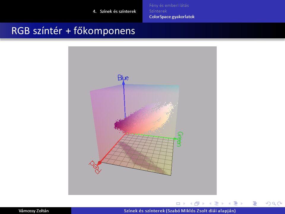 RGB színtér + főkomponens Fény és emberi látás Színterek ColorSpace gyakorlatok Vámossy ZoltánSzínek és színterek (Szabó Miklós Zsolt diái alapján) 4.Színek és színterek