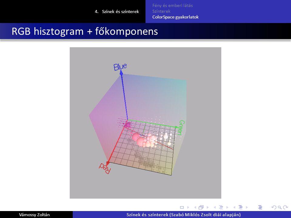 RGB hisztogram + főkomponens 4.Színek és színterek Fény és emberi látás Színterek ColorSpace gyakorlatok Vámossy ZoltánSzínek és színterek (Szabó Miklós Zsolt diái alapján)