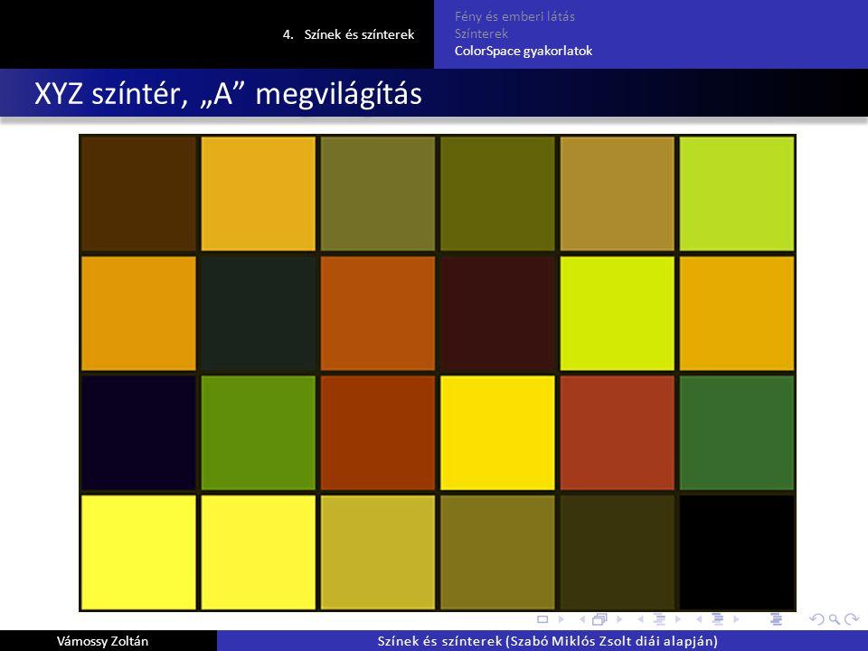 """XYZ színtér, """"A megvilágítás 4.Színek és színterek Fény és emberi látás Színterek ColorSpace gyakorlatok Vámossy ZoltánSzínek és színterek (Szabó Miklós Zsolt diái alapján)"""