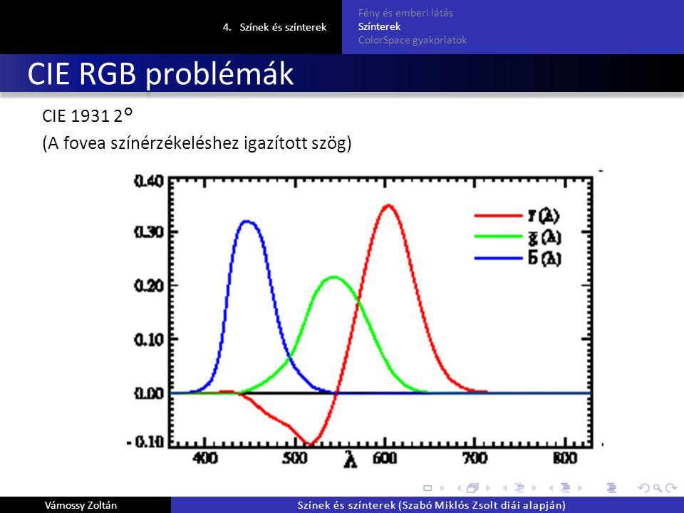 CIE RGB problémák CIE 1931 2° (A fovea színérzékeléshez igazított szög) 4.Színek és színterek Fény és emberi látás Színterek ColorSpace gyakorlatok Vámossy ZoltánSzínek és színterek (Szabó Miklós Zsolt diái alapján)