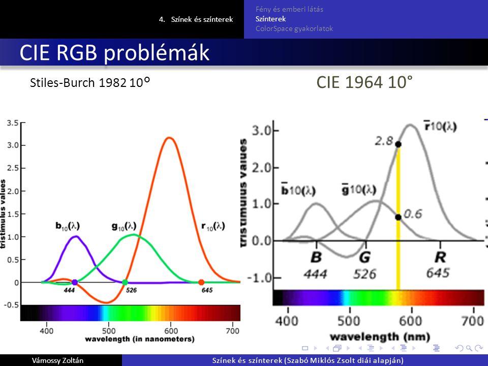 CIE RGB problémák Stiles-Burch 1982 10° 4.Színek és színterek Fény és emberi látás Színterek ColorSpace gyakorlatok Vámossy ZoltánSzínek és színterek (Szabó Miklós Zsolt diái alapján) CIE 1964 10°