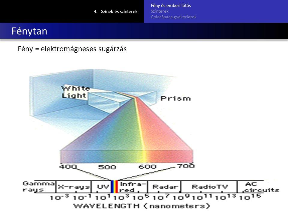 Fénytan Fény = elektromágneses sugárzás 4.Színek és színterek Fény és emberi látás Színterek ColorSpace gyakorlatok Vámossy ZoltánSzínek és színterek (Szabó Miklós Zsolt diái alapján)