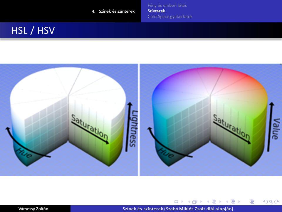 HSL / HSV 4.Színek és színterek Fény és emberi látás Színterek ColorSpace gyakorlatok Vámossy ZoltánSzínek és színterek (Szabó Miklós Zsolt diái alapján)