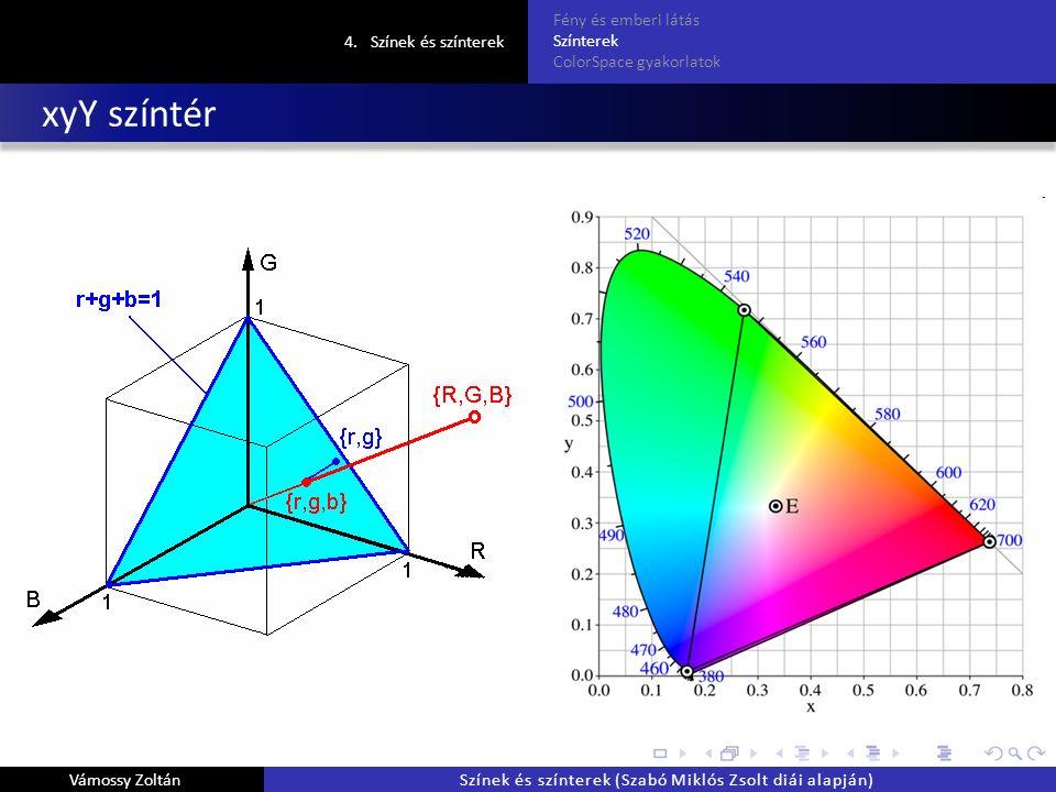 xyY színtér 4.Színek és színterek Fény és emberi látás Színterek ColorSpace gyakorlatok Vámossy ZoltánSzínek és színterek (Szabó Miklós Zsolt diái alapján)