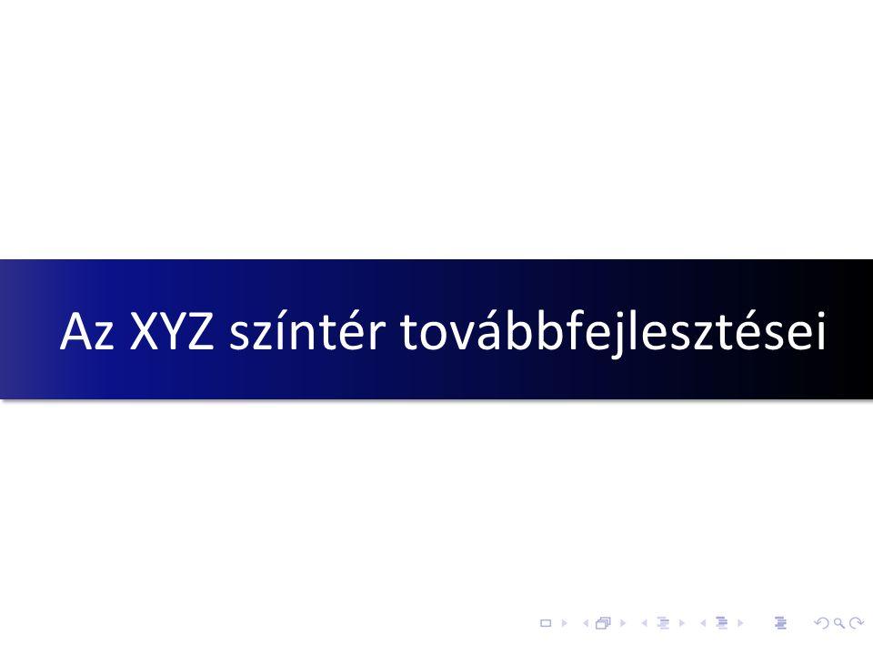 Az XYZ színtér továbbfejlesztései