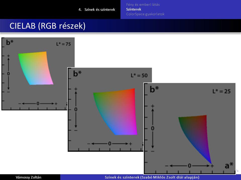 CIELAB (RGB részek) 4.Színek és színterek Fény és emberi látás Színterek ColorSpace gyakorlatok Vámossy ZoltánSzínek és színterek (Szabó Miklós Zsolt diái alapján)