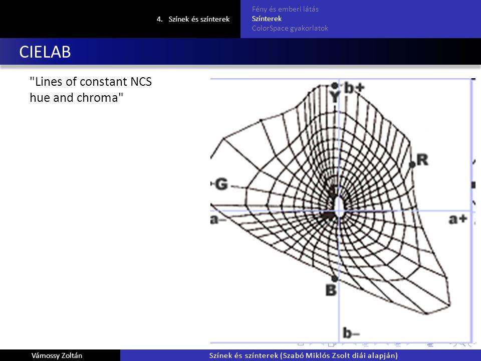 CIELAB Lines of constant NCS hue and chroma 4.Színek és színterek Fény és emberi látás Színterek ColorSpace gyakorlatok Vámossy ZoltánSzínek és színterek (Szabó Miklós Zsolt diái alapján)