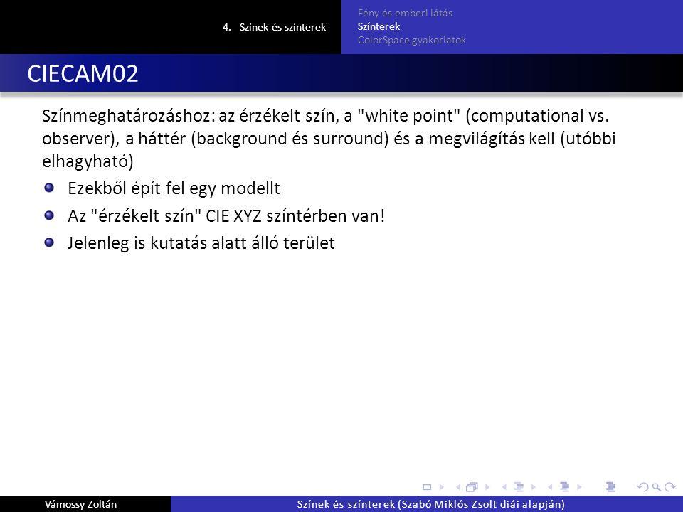 CIECAM02 Színmeghatározáshoz: az érzékelt szín, a white point (computational vs.