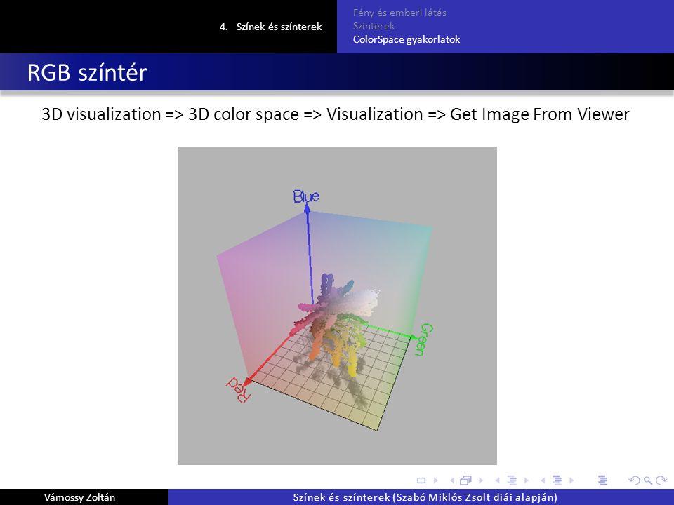 RGB színtér 3D visualization => 3D color space => Visualization => Get Image From Viewer 4.Színek és színterek Fény és emberi látás Színterek ColorSpace gyakorlatok Vámossy ZoltánSzínek és színterek (Szabó Miklós Zsolt diái alapján)
