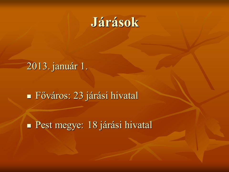Járások 2013. január 1.