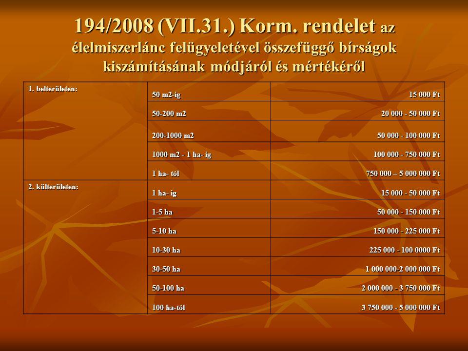 194/2008 (VII.31.) Korm.