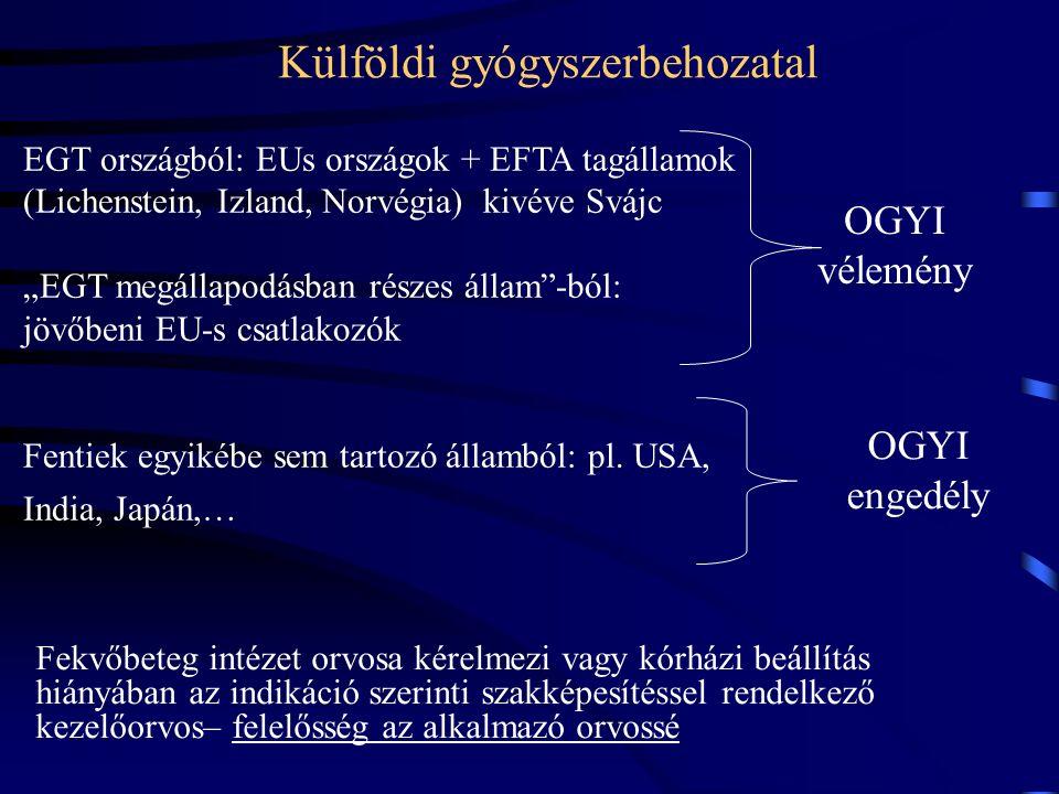 """Külföldi gyógyszerbehozatal EGT országból: EUs országok + EFTA tagállamok (Lichenstein, Izland, Norvégia) kivéve Svájc """"EGT megállapodásban részes állam -ból: jövőbeni EU-s csatlakozók Fentiek egyikébe sem tartozó államból: pl."""