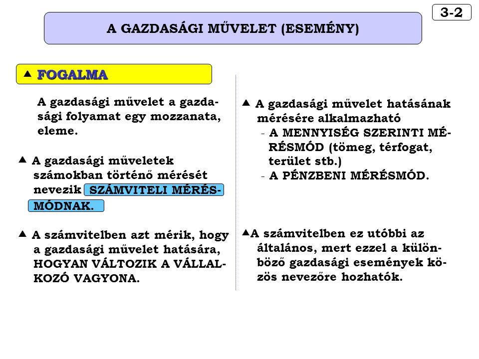 3-2 A GAZDASÁGI MŰVELET (ESEMÉNY) A gazdasági művelet a gazda- sági folyamat egy mozzanata, eleme.