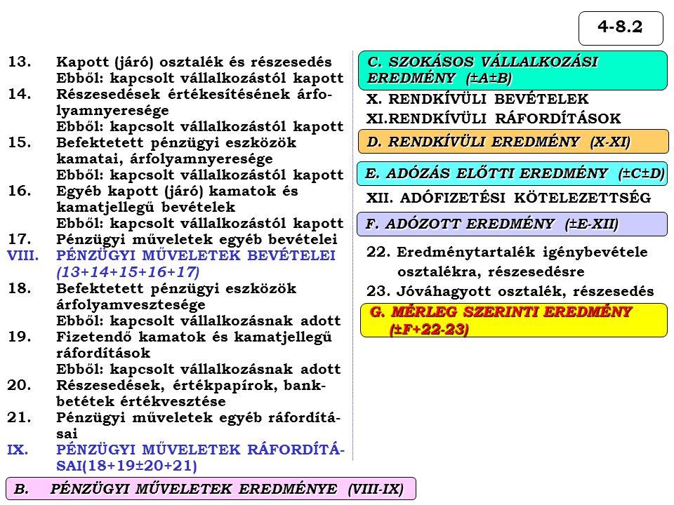 4-8.2 X. RENDKÍVÜLI BEVÉTELEK XI.RENDKÍVÜLI RÁFORDÍTÁSOK XII.