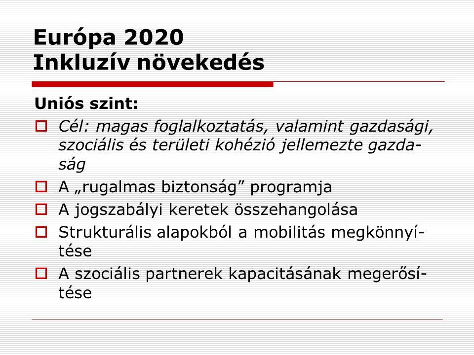 """Európa 2020 Inkluzív növekedés Uniós szint:  Cél: magas foglalkoztatás, valamint gazdasági, szociális és területi kohézió jellemezte gazda- ság  A """"rugalmas biztonság programja  A jogszabályi keretek összehangolása  Strukturális alapokból a mobilitás megkönnyí- tése  A szociális partnerek kapacitásának megerősí- tése"""
