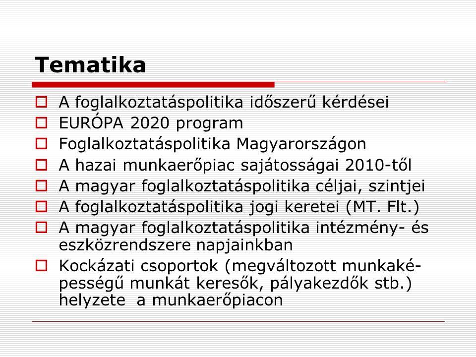 Tematika  A foglalkoztatáspolitika időszerű kérdései  EURÓPA 2020 program  Foglalkoztatáspolitika Magyarországon  A hazai munkaerőpiac sajátosságai 2010-től  A magyar foglalkoztatáspolitika céljai, szintjei  A foglalkoztatáspolitika jogi keretei (MT.