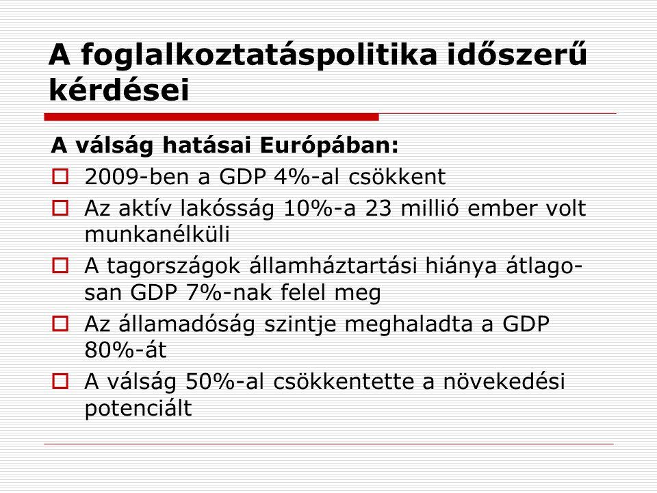 A foglalkoztatáspolitika időszerű kérdései A válság hatásai Európában:  2009-ben a GDP 4%-al csökkent  Az aktív lakósság 10%-a 23 millió ember volt munkanélküli  A tagországok államháztartási hiánya átlago- san GDP 7%-nak felel meg  Az államadóság szintje meghaladta a GDP 80%-át  A válság 50%-al csökkentette a növekedési potenciált