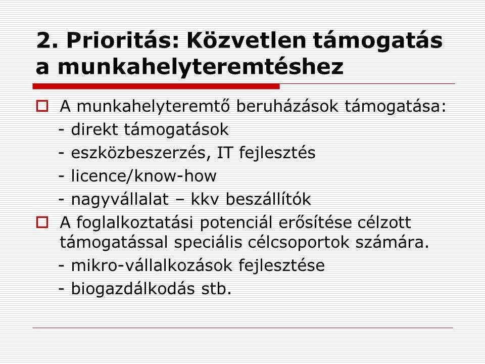 2. Prioritás: Közvetlen támogatás a munkahelyteremtéshez  A munkahelyteremtő beruházások támogatása: - direkt támogatások - eszközbeszerzés, IT fejle