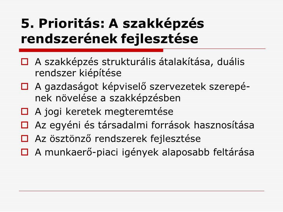 5. Prioritás: A szakképzés rendszerének fejlesztése  A szakképzés strukturális átalakítása, duális rendszer kiépítése  A gazdaságot képviselő szerve