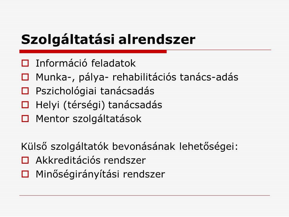 Szolgáltatási alrendszer  Információ feladatok  Munka-, pálya- rehabilitációs tanács-adás  Pszichológiai tanácsadás  Helyi (térségi) tanácsadás  Mentor szolgáltatások Külső szolgáltatók bevonásának lehetőségei:  Akkreditációs rendszer  Minőségirányítási rendszer