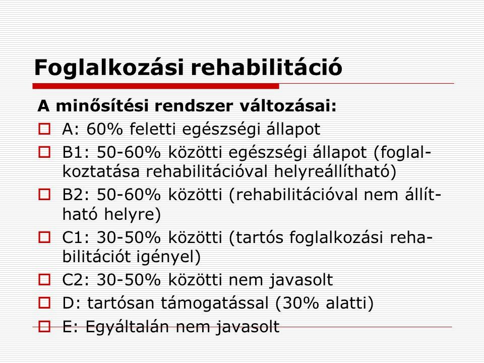 Foglalkozási rehabilitáció A minősítési rendszer változásai:  A: 60% feletti egészségi állapot  B1: 50-60% közötti egészségi állapot (foglal- koztatása rehabilitációval helyreállítható)  B2: 50-60% közötti (rehabilitációval nem állít- ható helyre)  C1: 30-50% közötti (tartós foglalkozási reha- bilitációt igényel)  C2: 30-50% közötti nem javasolt  D: tartósan támogatással (30% alatti)  E: Egyáltalán nem javasolt