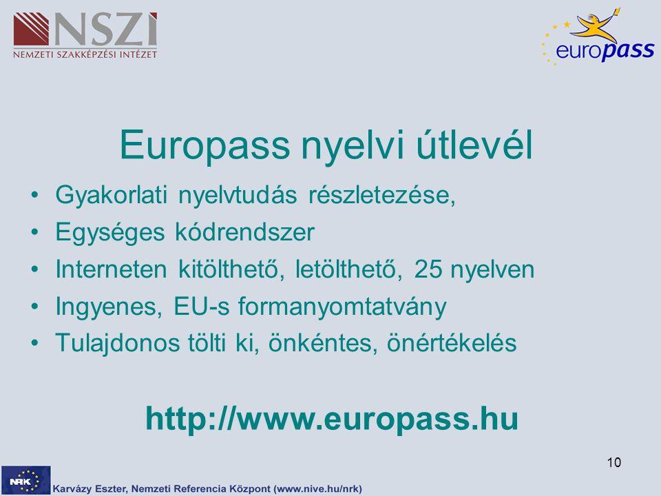 10 Europass nyelvi útlevél Gyakorlati nyelvtudás részletezése, Egységes kódrendszer Interneten kitölthető, letölthető, 25 nyelven Ingyenes, EU-s formanyomtatvány Tulajdonos tölti ki, önkéntes, önértékelés http://www.europass.hu