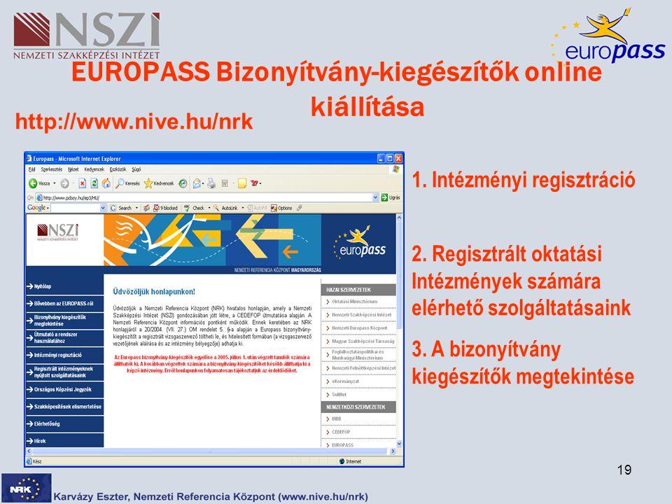 19 EUROPASS Bizonyítvány-kiegészítők online kiállítása http://www.nive.hu/nrk 1. Intézményi regisztráció 2. Regisztrált oktatási Intézmények számára e