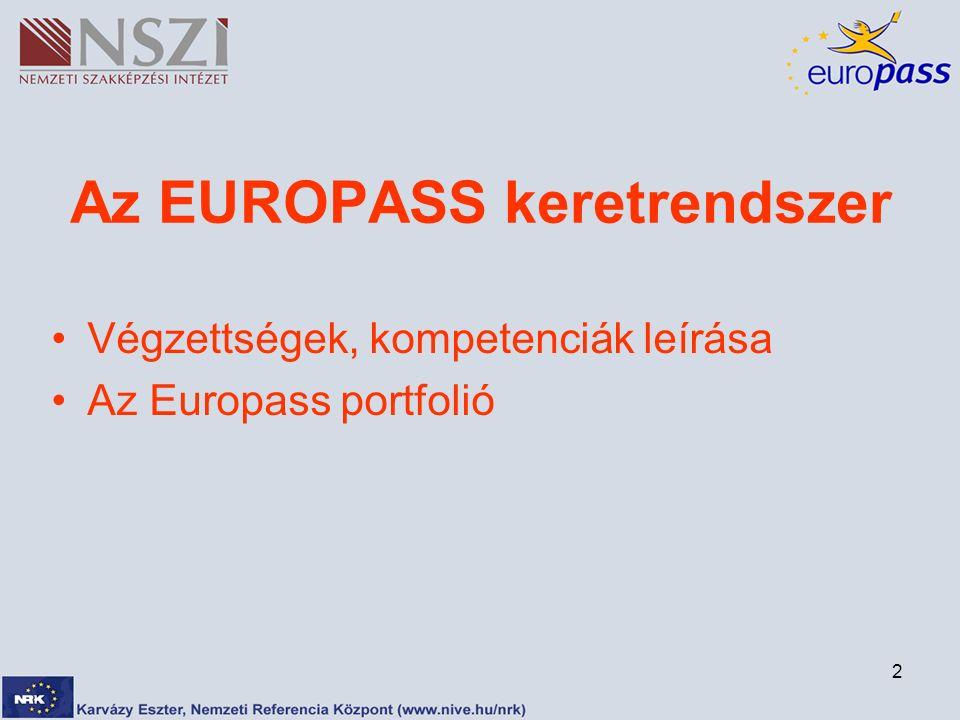 2 Az EUROPASS keretrendszer Végzettségek, kompetenciák leírása Az Europass portfolió