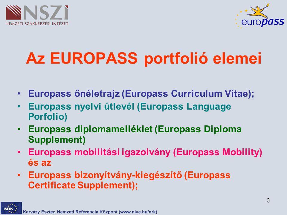 3 Az EUROPASS portfolió elemei Europass önéletrajz (Europass Curriculum Vitae); Europass nyelvi útlevél (Europass Language Porfolio) Europass diplomamelléklet (Europass Diploma Supplement) Europass mobilitási igazolvány (Europass Mobility) és az Europass bizonyítvány-kiegészítő (Europass Certificate Supplement);