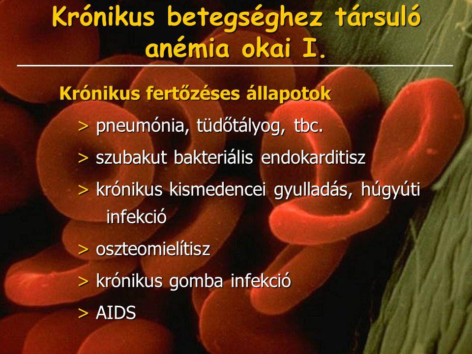 Krónikus betegséghez társuló anémia okai I. Krónikus fertőzéses állapotok > pneumónia, tüdőtályog, tbc. > szubakut bakteriális endokarditisz > króniku