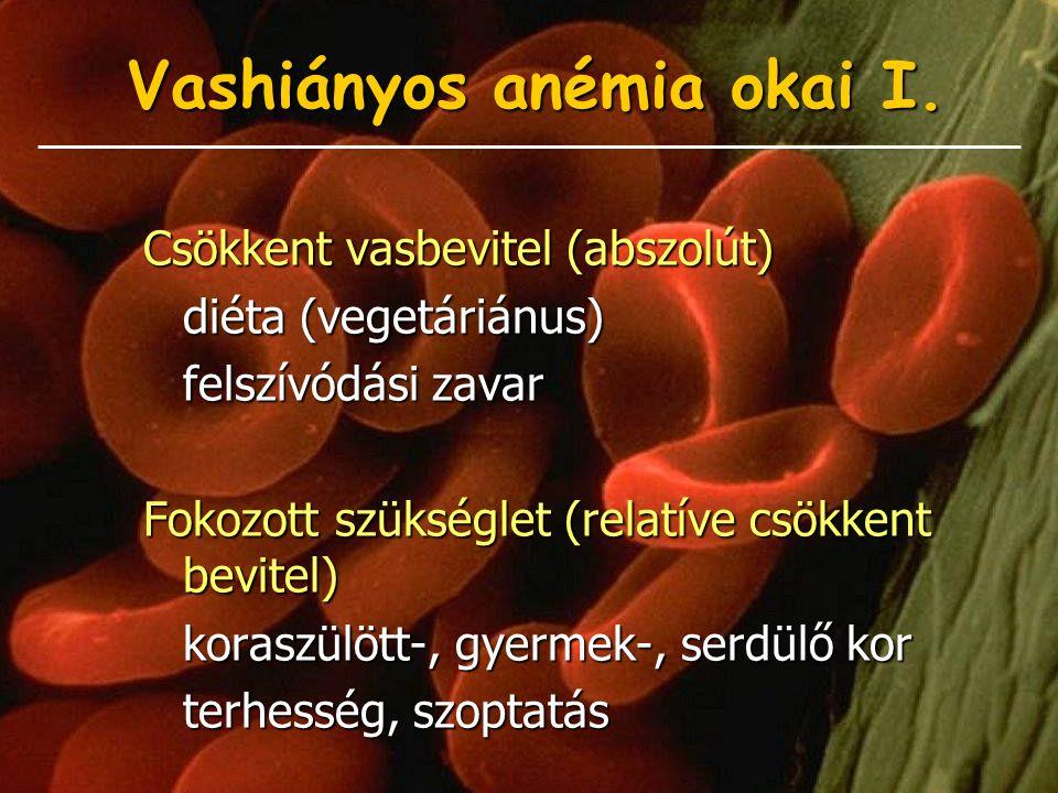 Vashiányos anémia okai I. Csökkent vasbevitel (abszolút) diéta (vegetáriánus) felszívódási zavar Fokozott szükséglet (relatíve csökkent bevitel) koras