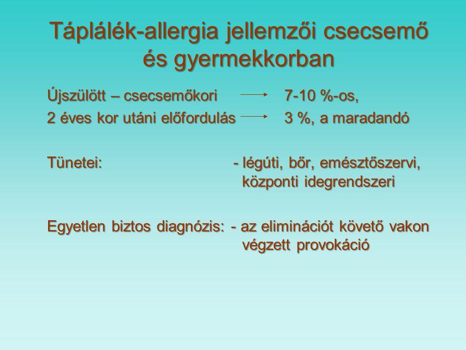 Táplálékallergia tünettana egyéb szervrendszereken IgE mediált kevert-reakció IgE/non-IgE mediált azonnali reakció késleltetett reakció urticaria/angiooedemaallergiás dermatitis oralis allergia szindróma eosinophil esophagitis anaphylaxianyugtalanság rhinitis allergica