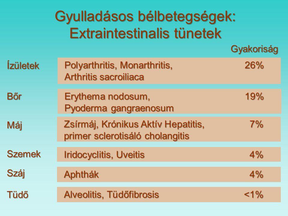 Gyulladásos bélbetegség feltételezhető Hasmenés > 4 hét > Gyakori székürítés Chron-betegség.