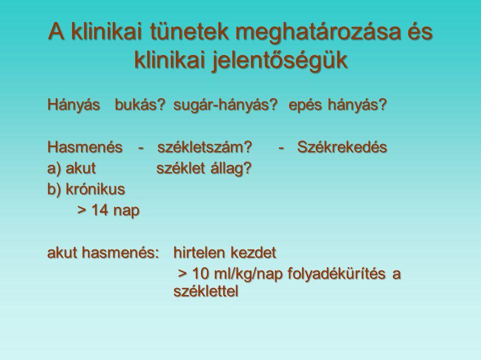 Emésztőszervi klinikai tünetek emésztőrendszeri nem emésztőrendszeri hasfájásorganikus okok hasfájásorganikus okok hányás hányás hasmenés hasmenés székrekedés székrekedés szomatikus fejlődés szomatikus fejlődés elmaradása elmaradása funkcionális betegségek: colica abdominalis ciklikus hányás IBS habituális székrekedés