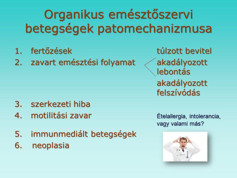 Organikus emésztőszervi betegségek patomechanizmusa 1.fertőzésektúlzott bevitel 2.zavart emésztési folyamatakadályozott lebontás akadályozott felszívódás 3.szerkezeti hiba 4.motilitási zavar Ételallergia, intolerancia, vagy valami más.