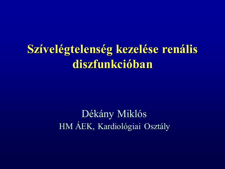 Szívelégtelenség kezelése renális diszfunkcióban Dékány Miklós HM ÁEK, Kardiológiai Osztály