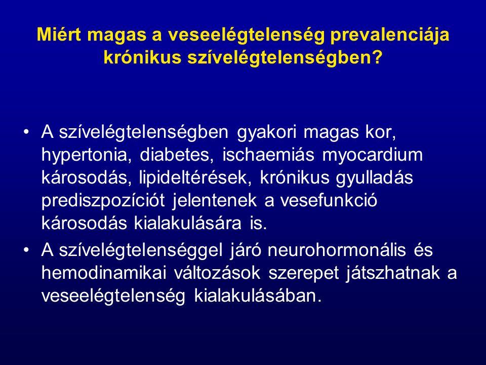 Miért magas a veseelégtelenség prevalenciája krónikus szívelégtelenségben.