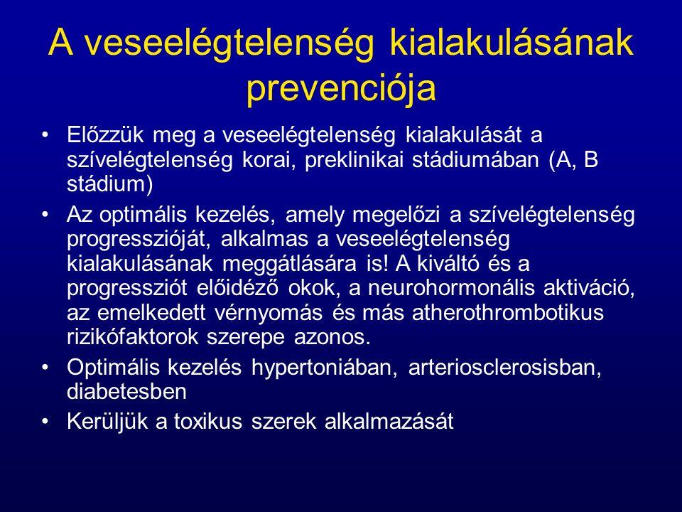 A veseelégtelenség kialakulásának prevenciója Előzzük meg a veseelégtelenség kialakulását a szívelégtelenség korai, preklinikai stádiumában (A, B stádium) Az optimális kezelés, amely megelőzi a szívelégtelenség progresszióját, alkalmas a veseelégtelenség kialakulásának meggátlására is.