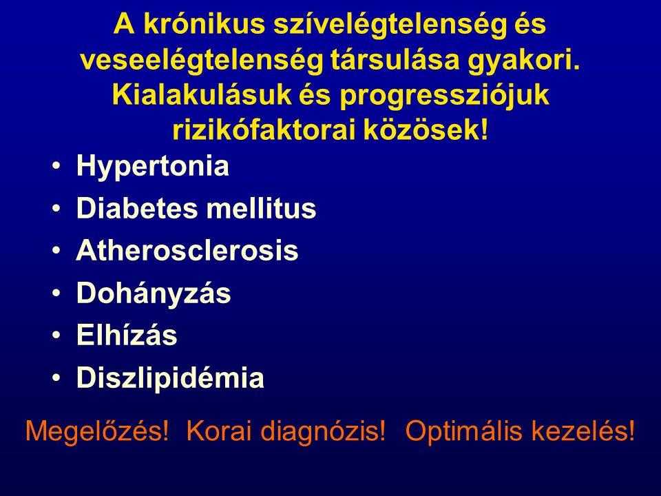 A krónikus szívelégtelenség és veseelégtelenség társulása gyakori.