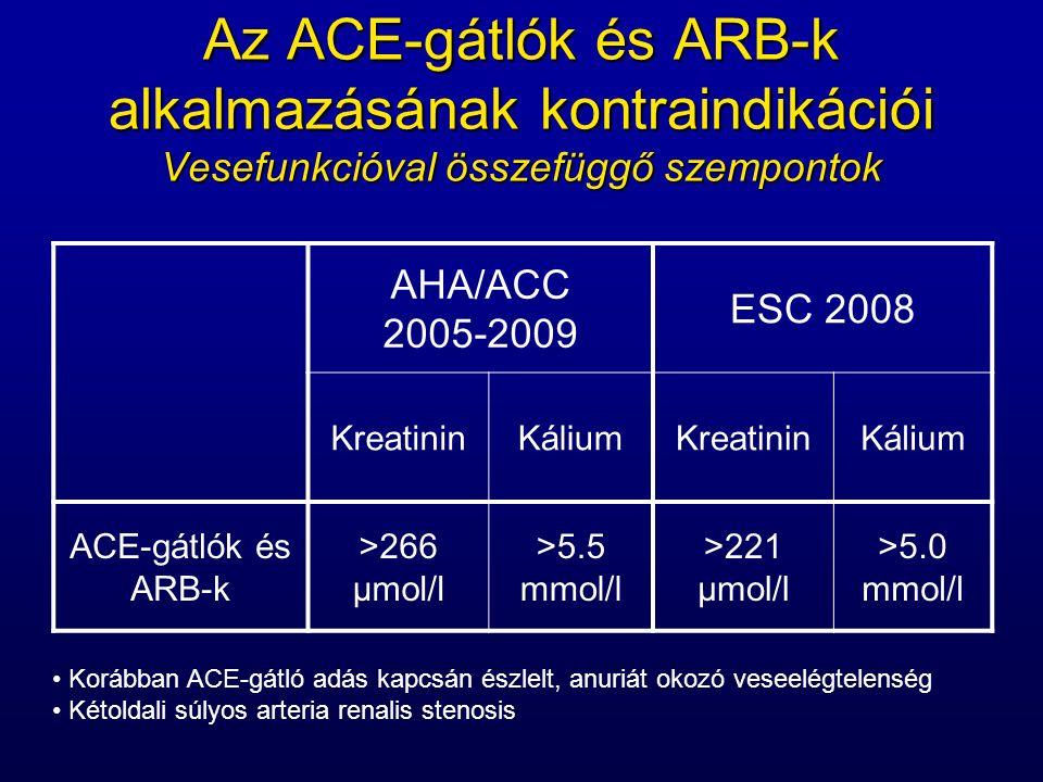 Az ACE-gátlók és ARB-k alkalmazásának kontraindikációi Vesefunkcióval összefüggő szempontok AHA/ACC 2005-2009 ESC 2008 KreatininKáliumKreatininKálium ACE-gátlók és ARB-k >266 μmol/l >5.5 mmol/l >221 μmol/l >5.0 mmol/l Korábban ACE-gátló adás kapcsán észlelt, anuriát okozó veseelégtelenség Kétoldali súlyos arteria renalis stenosis